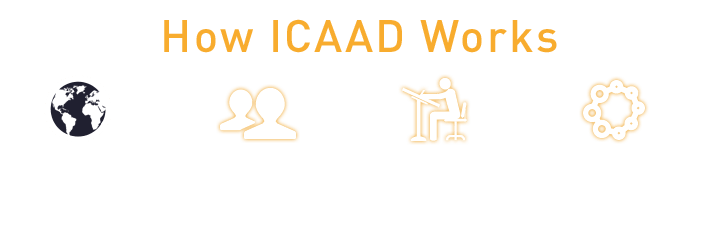 how-icaad-works-icons