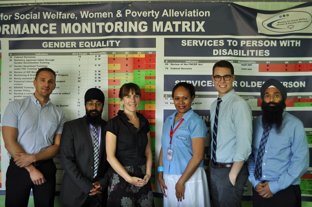 Fiji: Laying the Foundation to Combat Violence Against Women