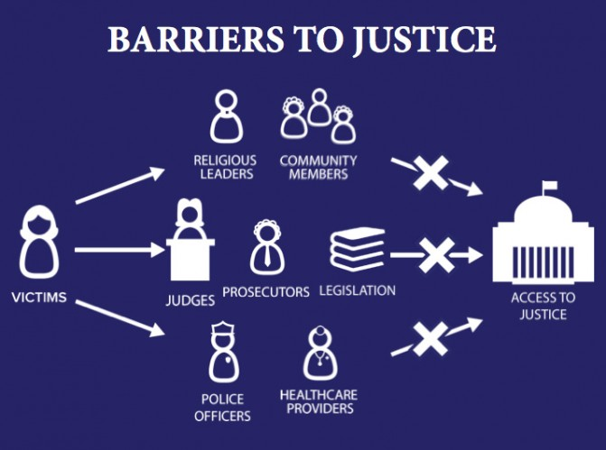 Barriers Justice